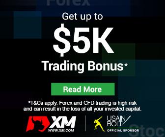 Free Forex Signals - Free Forex Signals